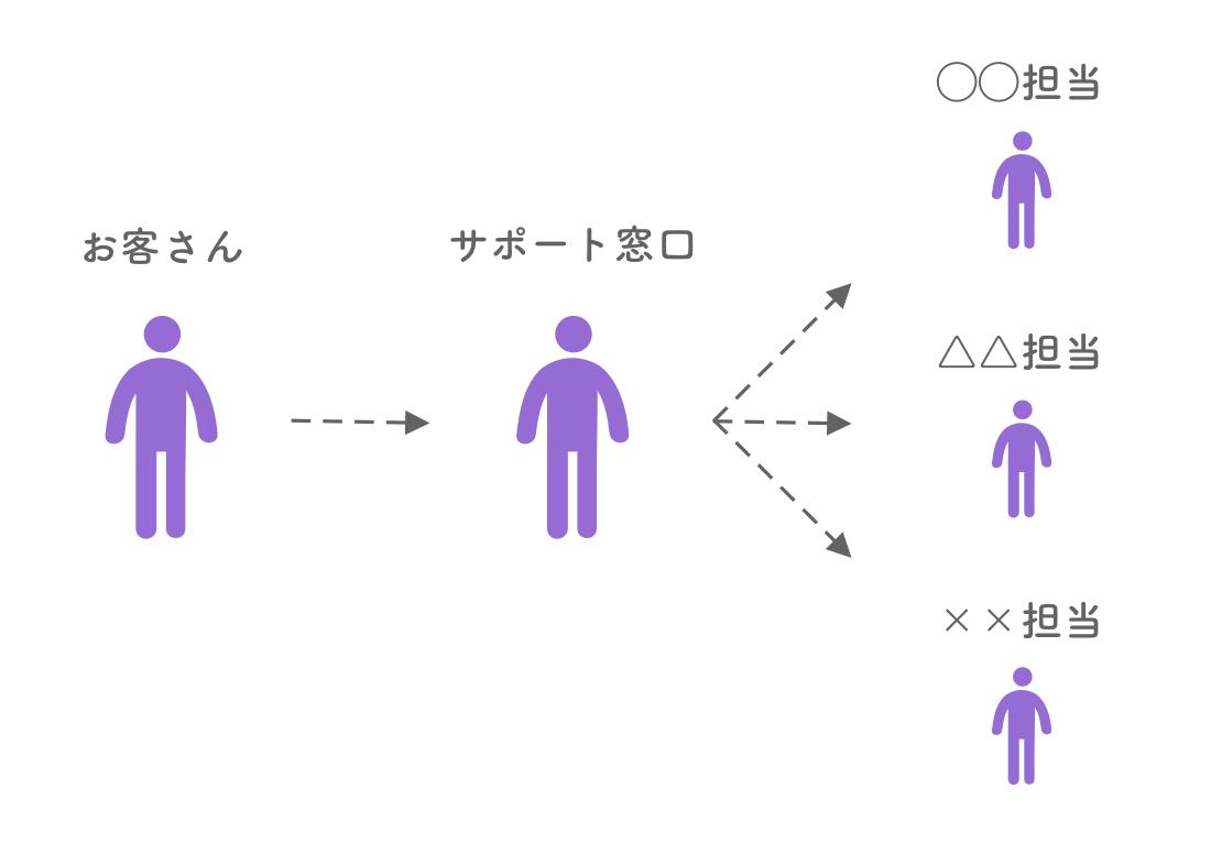 ゆるふわデザインパターン.png