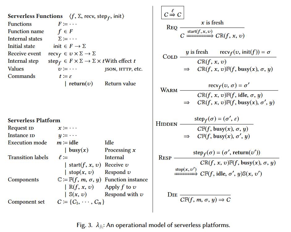 Operational Semantics.PNG
