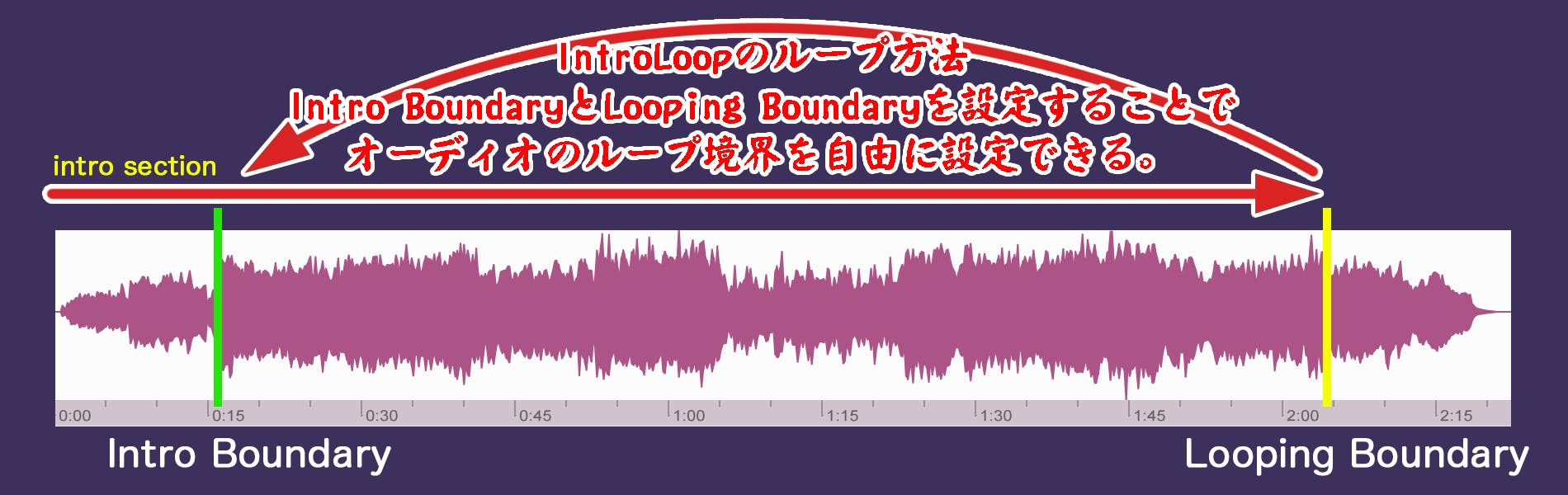 IntroLoop2.png