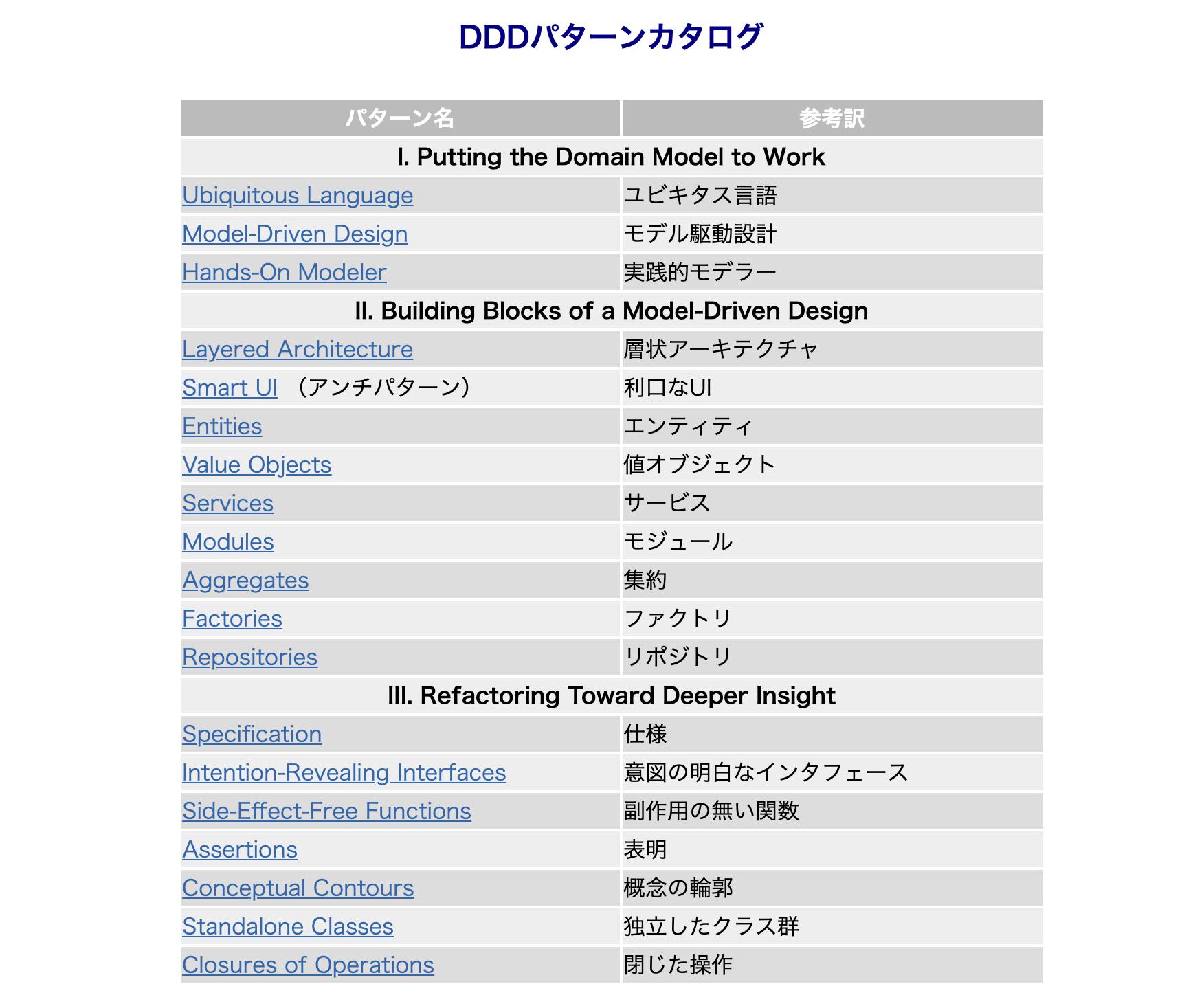 スクリーンショット 2019-06-10 0.48.19.png