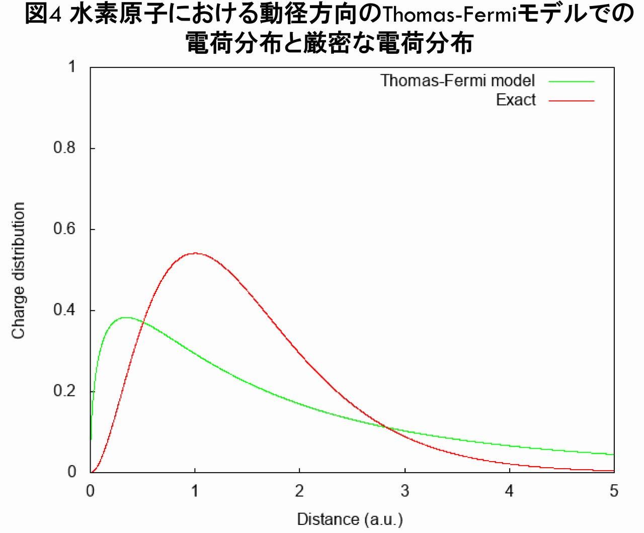rho_distribution.png