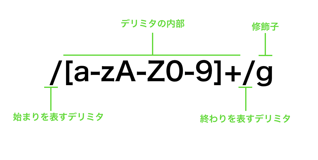 スクリーンショット 2020-02-26 10.26.56.png