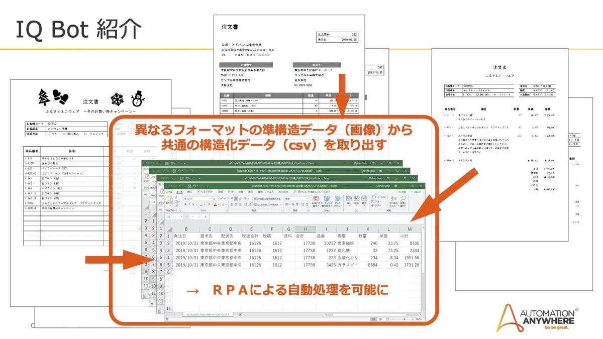IQ Botは紙(画像)から構造化データを取り出すツール.jpg