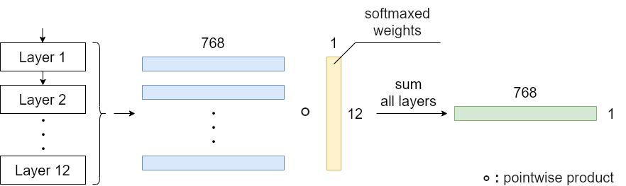 weighted_sum.png