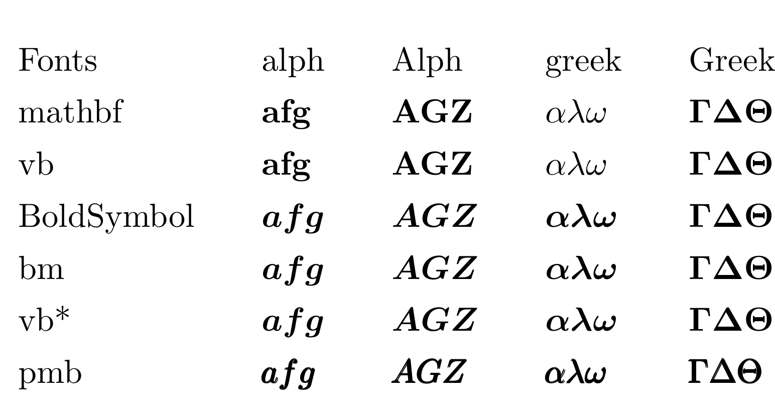 math-font-bold.png