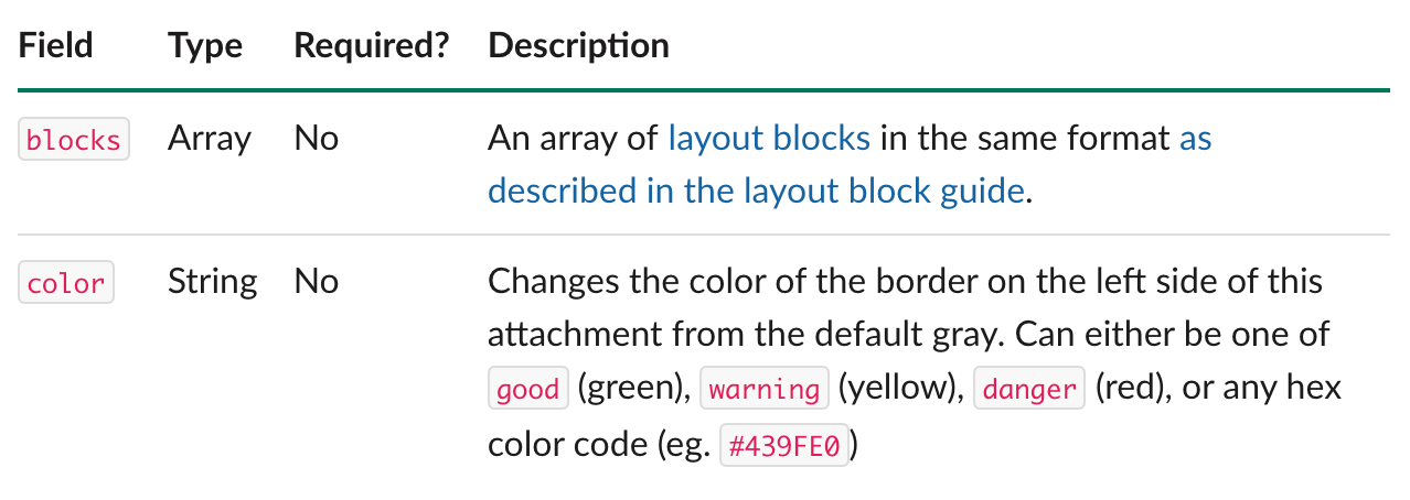 Reference__Secondary_attachments___Slack.png