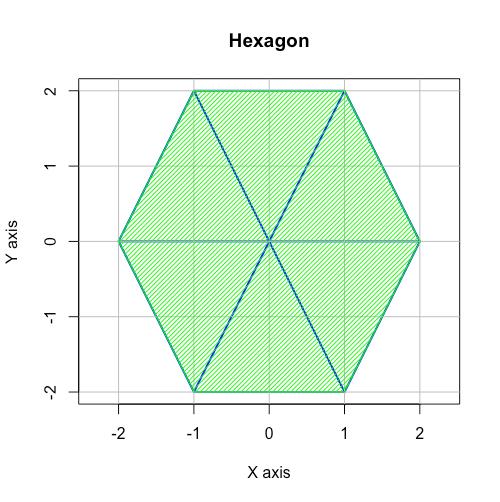 の 定理 オイラー 多面体