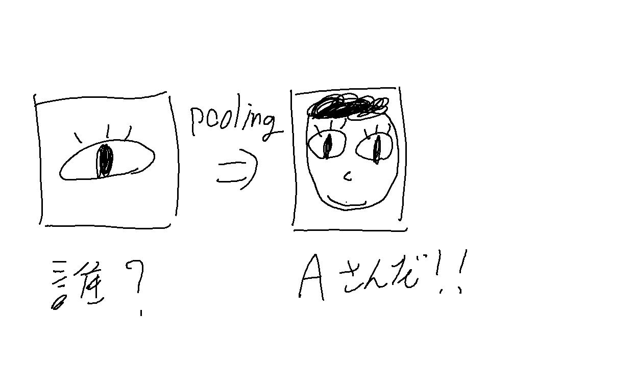 poolingimg.png