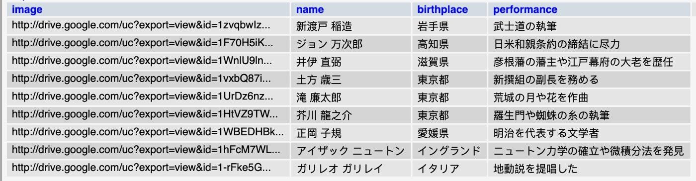 wordpress_mysql_show_data_01.jpg