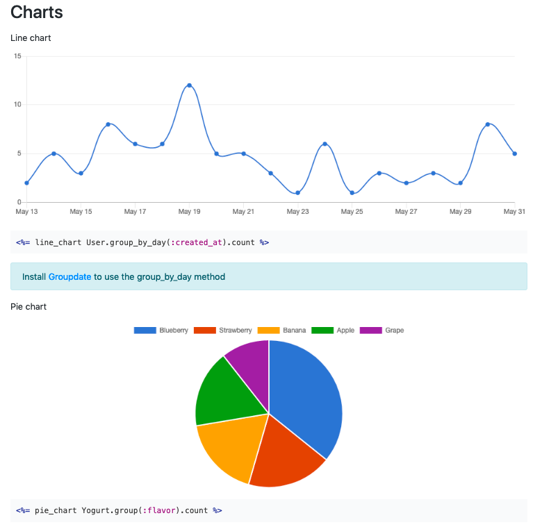 Chartkick_-_Create_beautiful_JavaScript_charts_with_one_line_of_Ruby.png