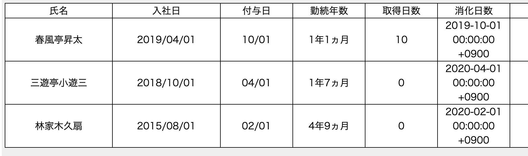 【開発ログ⑪】有休付与日から現在までの消化日数の合計を計算〜残日数まで