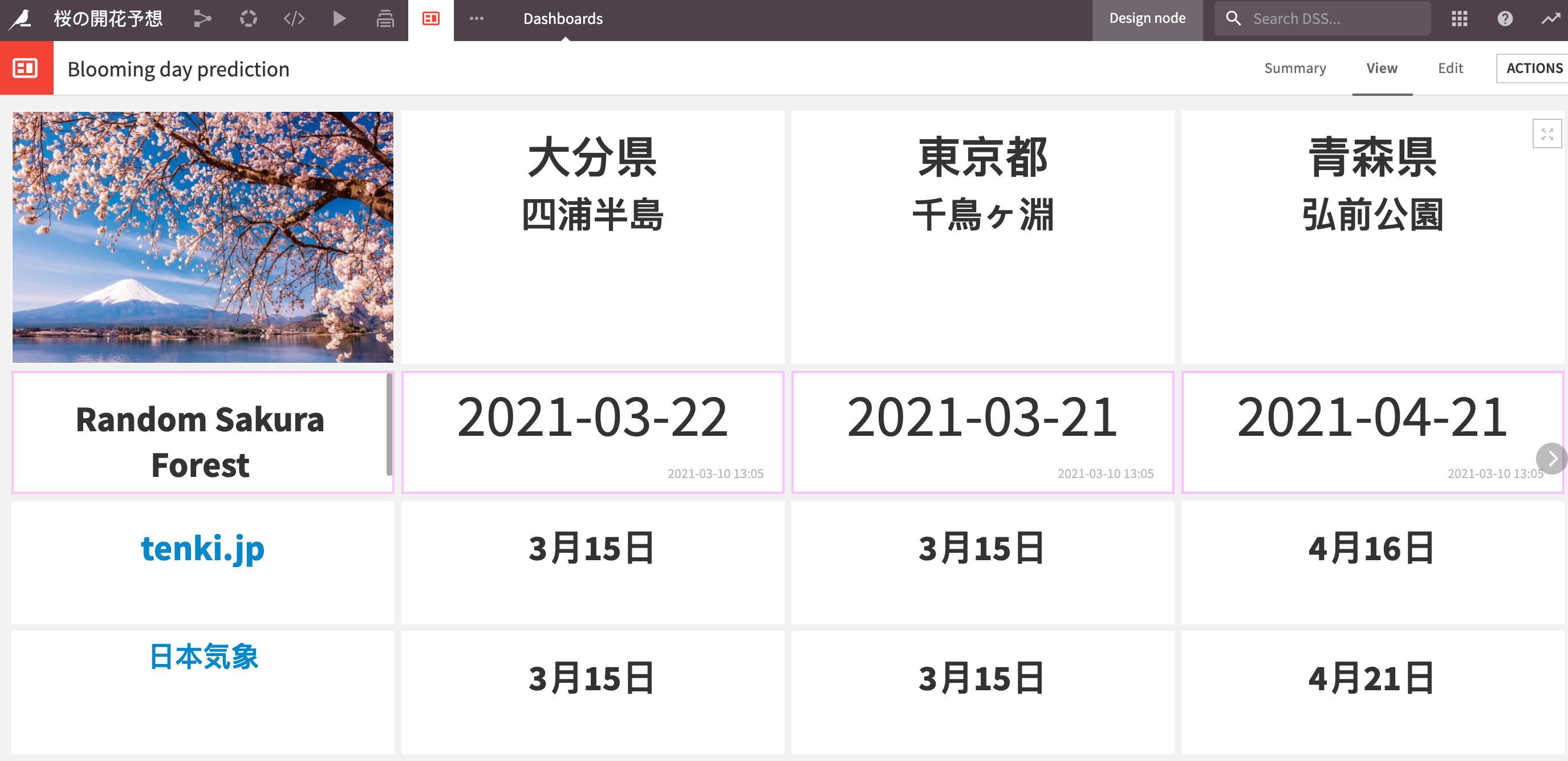 Screenshot 2021-03-10 at 17.31.58.png