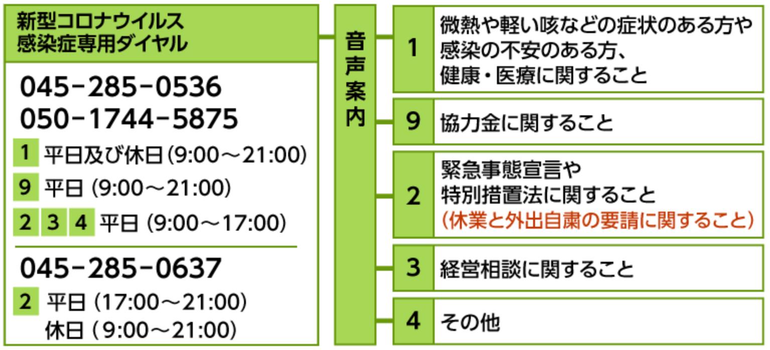 スクリーンショット 2020-04-28 19.21.55.png