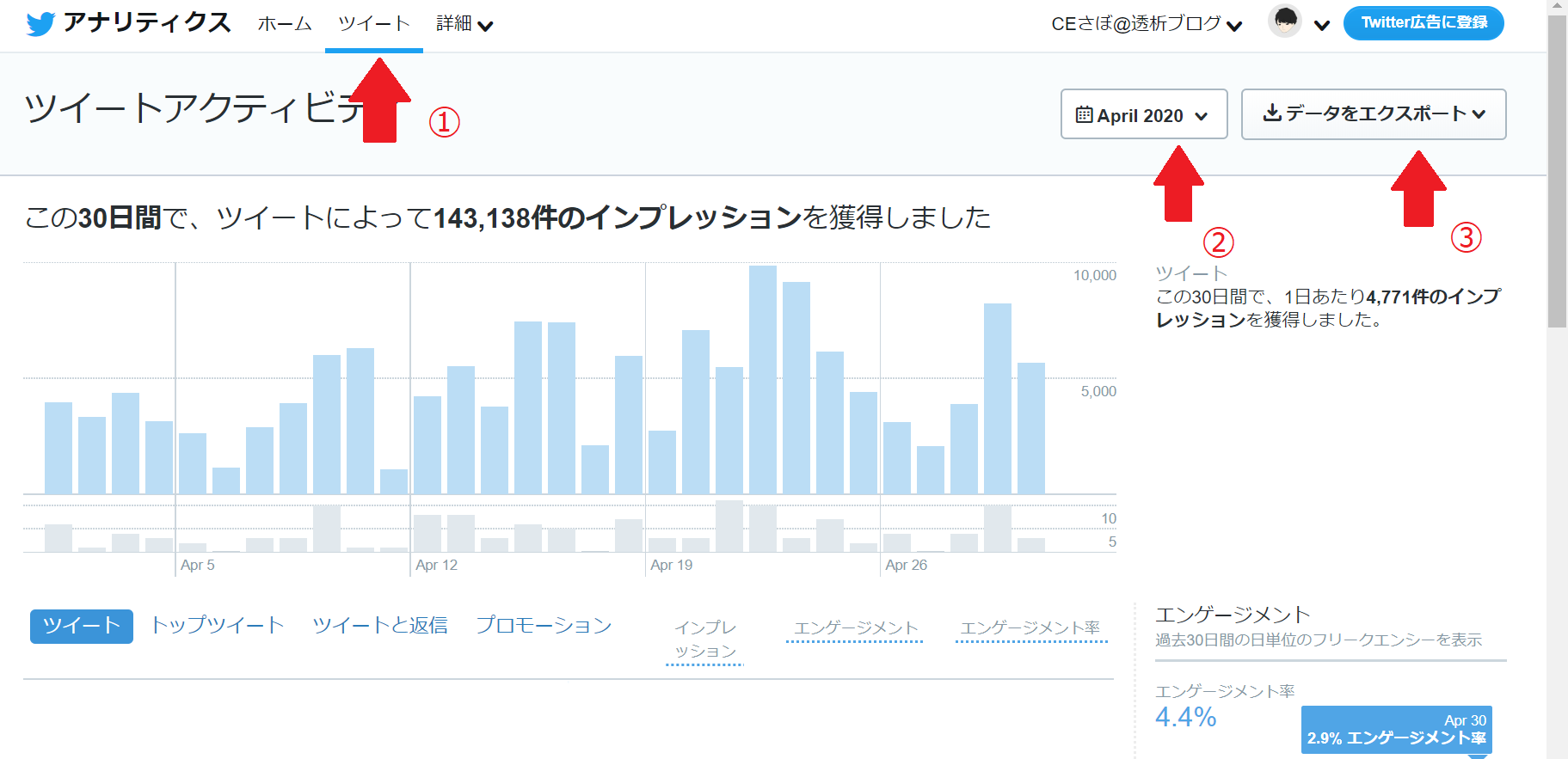 Twitterアナリティクス.png