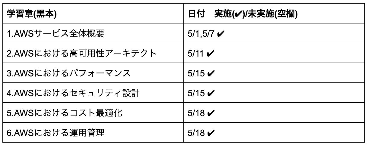 スクリーンショット 2020-05-26 9.23.17.png