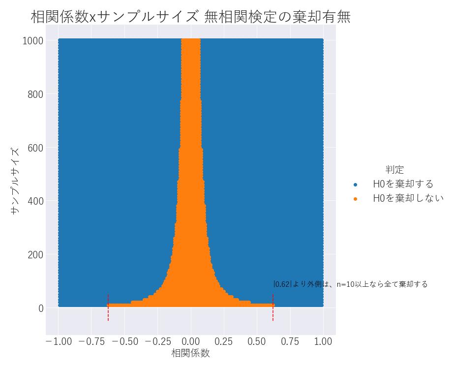2次元グラフ.png