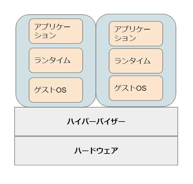 hypervisor.JPG