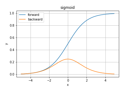 sigmoid.png