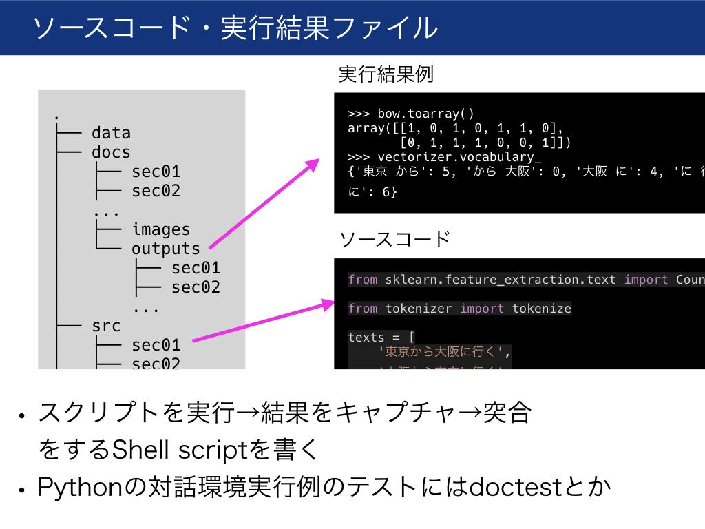 実行結果整合性テスト_1.png