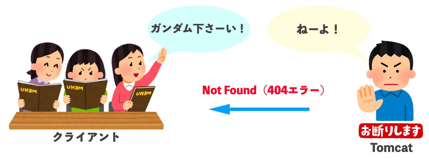 スクリーンショット 2021-05-14 2.49.27.png