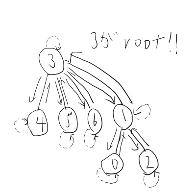 3root.png