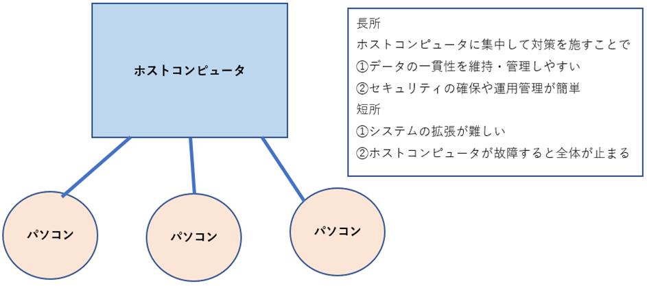図104.png
