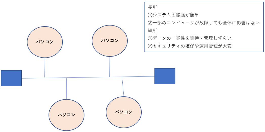 図105.png