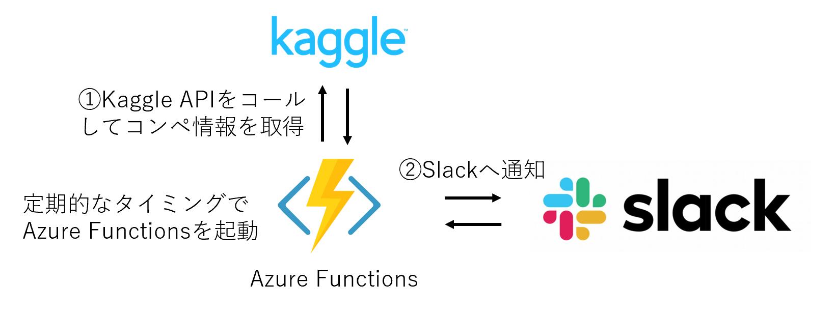 kaggle0.png