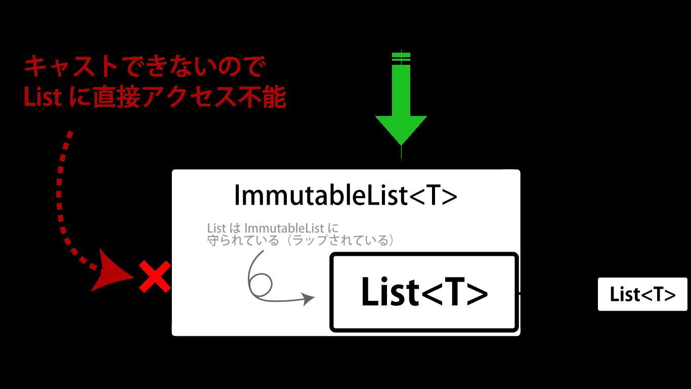 ImmutableList.png