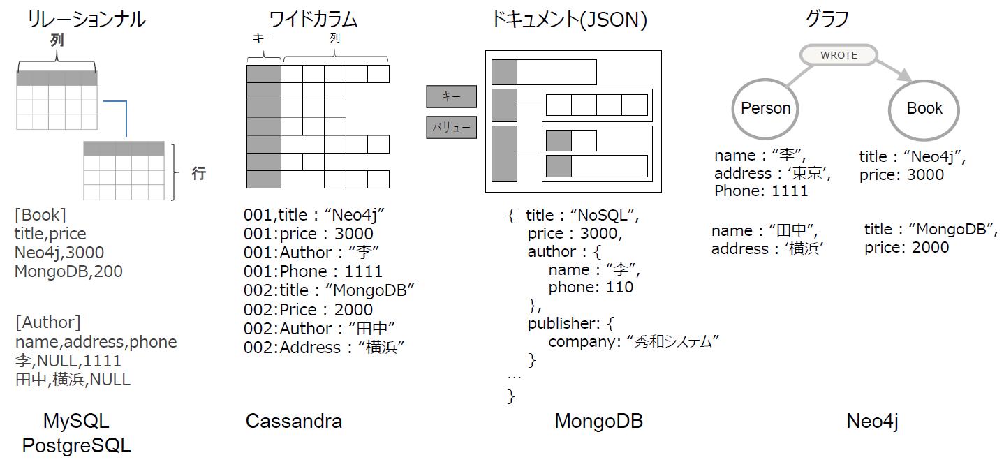 datamodel4type.png