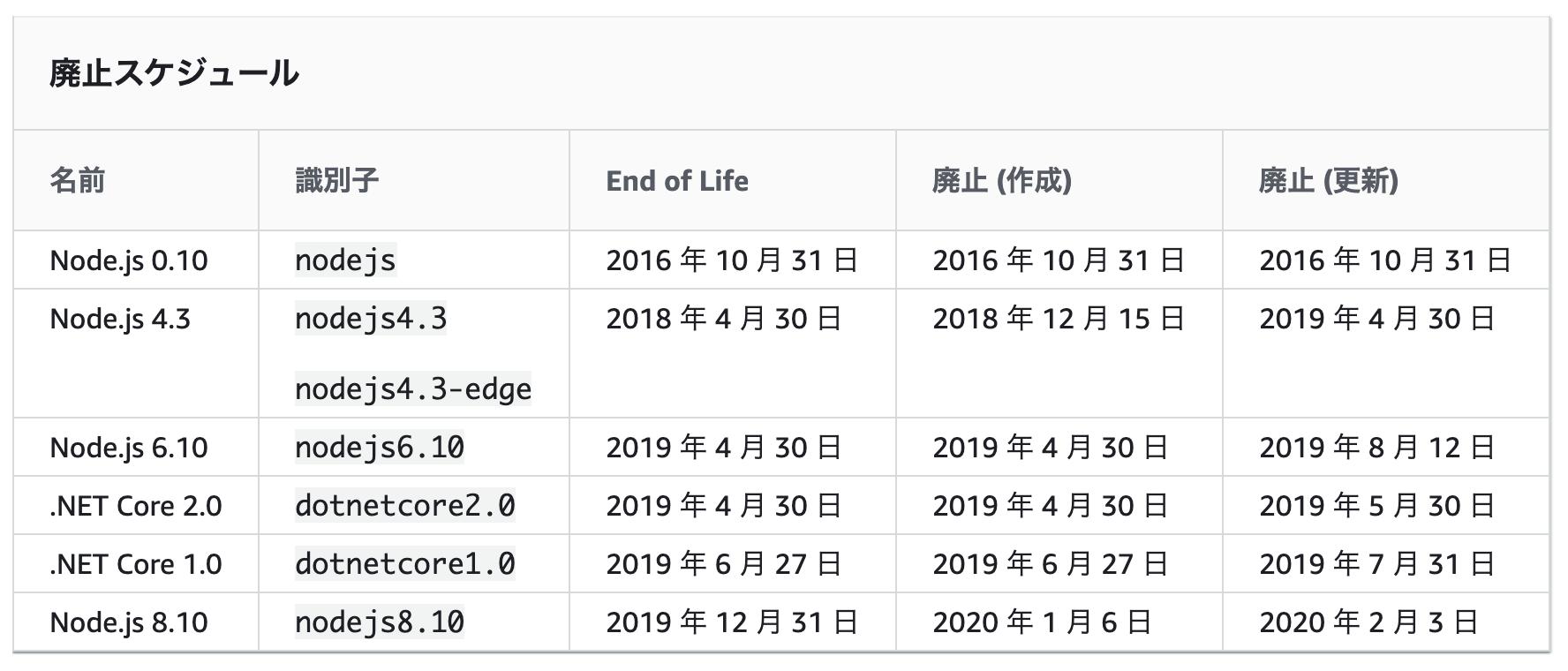 スクリーンショット 2020-01-24 14.17.37.png