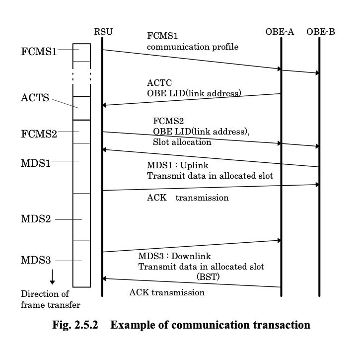 2-5-2_transaction.png