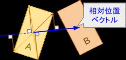 nearest-vertex.png