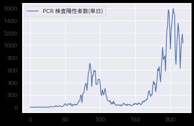 PCR1.png