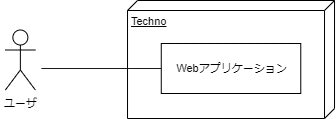 ContextModel-Diagram.jpg