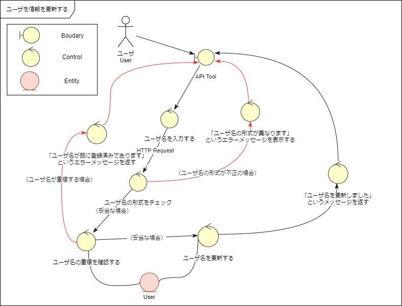 UseCase-003.jpg