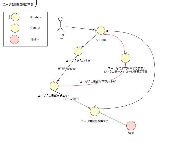 UseCase-002.jpg