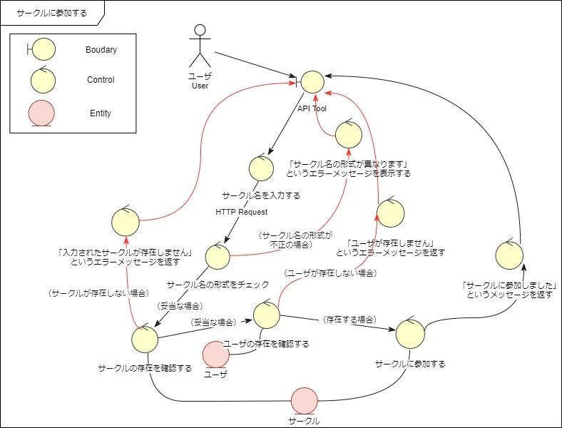 UseCase-006.jpg
