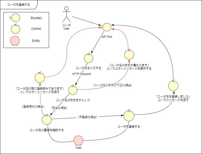 UseCase-001.jpg
