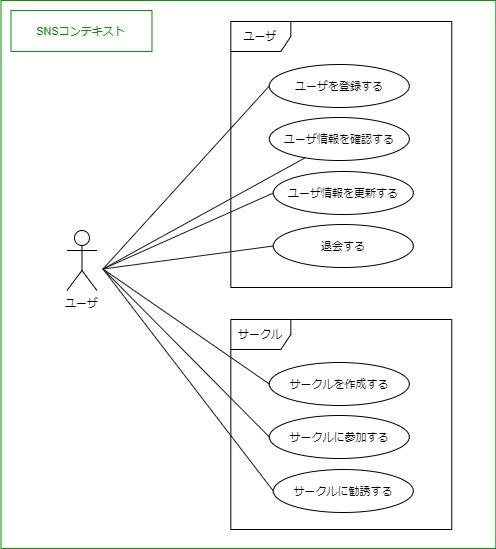 UseCase-Diagram.jpg