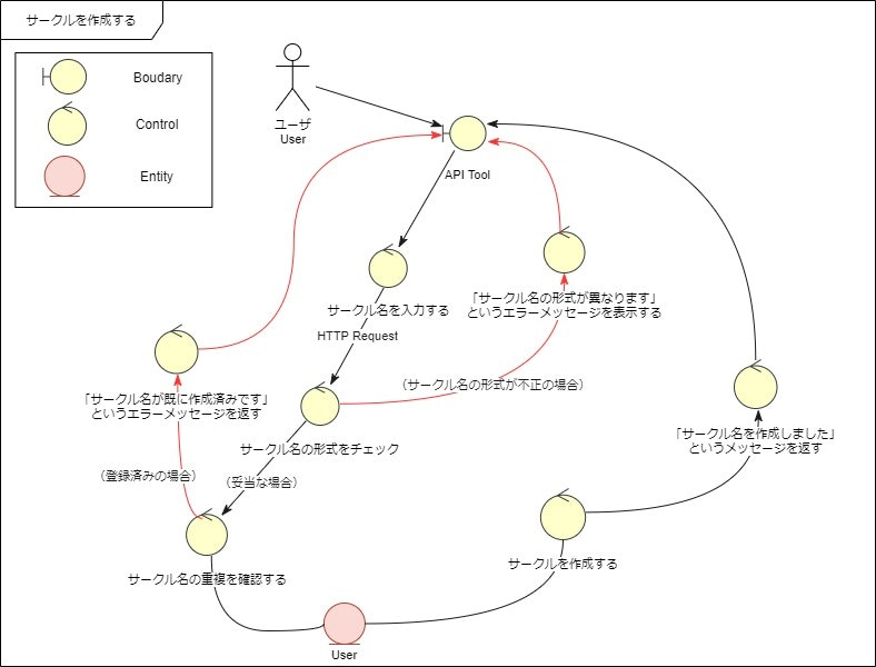 UseCase-005.jpg