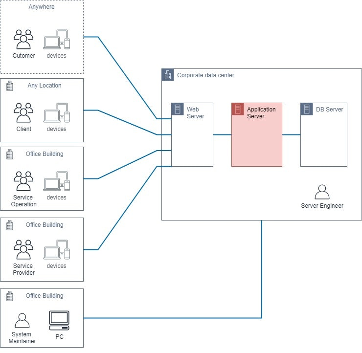 system-component-diagram.jpg