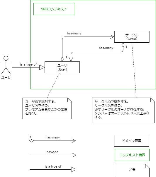 DomainModel-Diagram.jpg