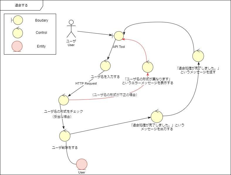 UseCase-004.jpg