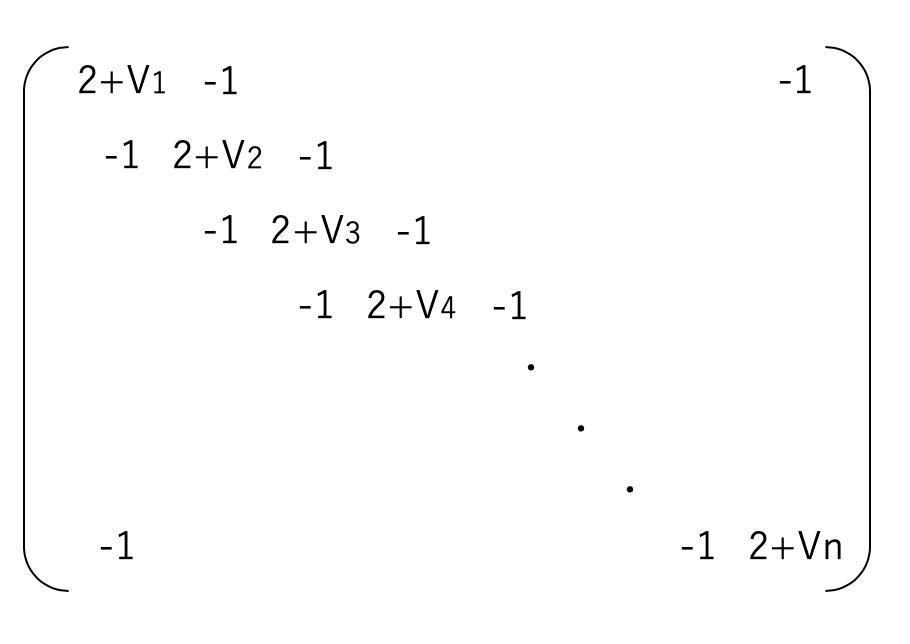 matrix2.png