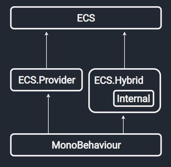 hybrid_internal.png
