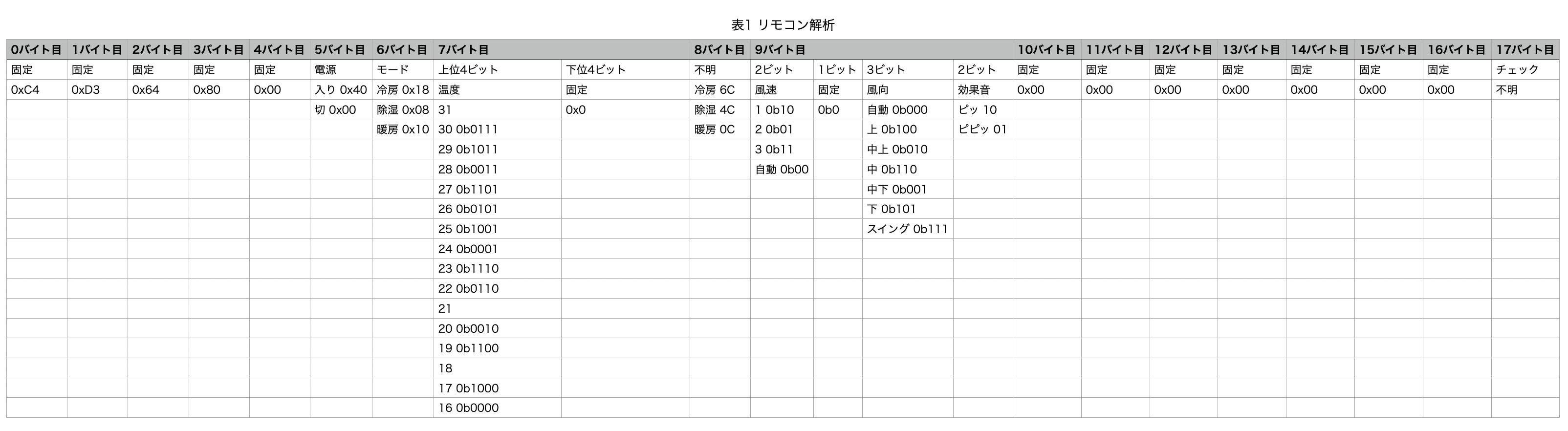 スクリーンショット 2020-08-15 14.37.48.png