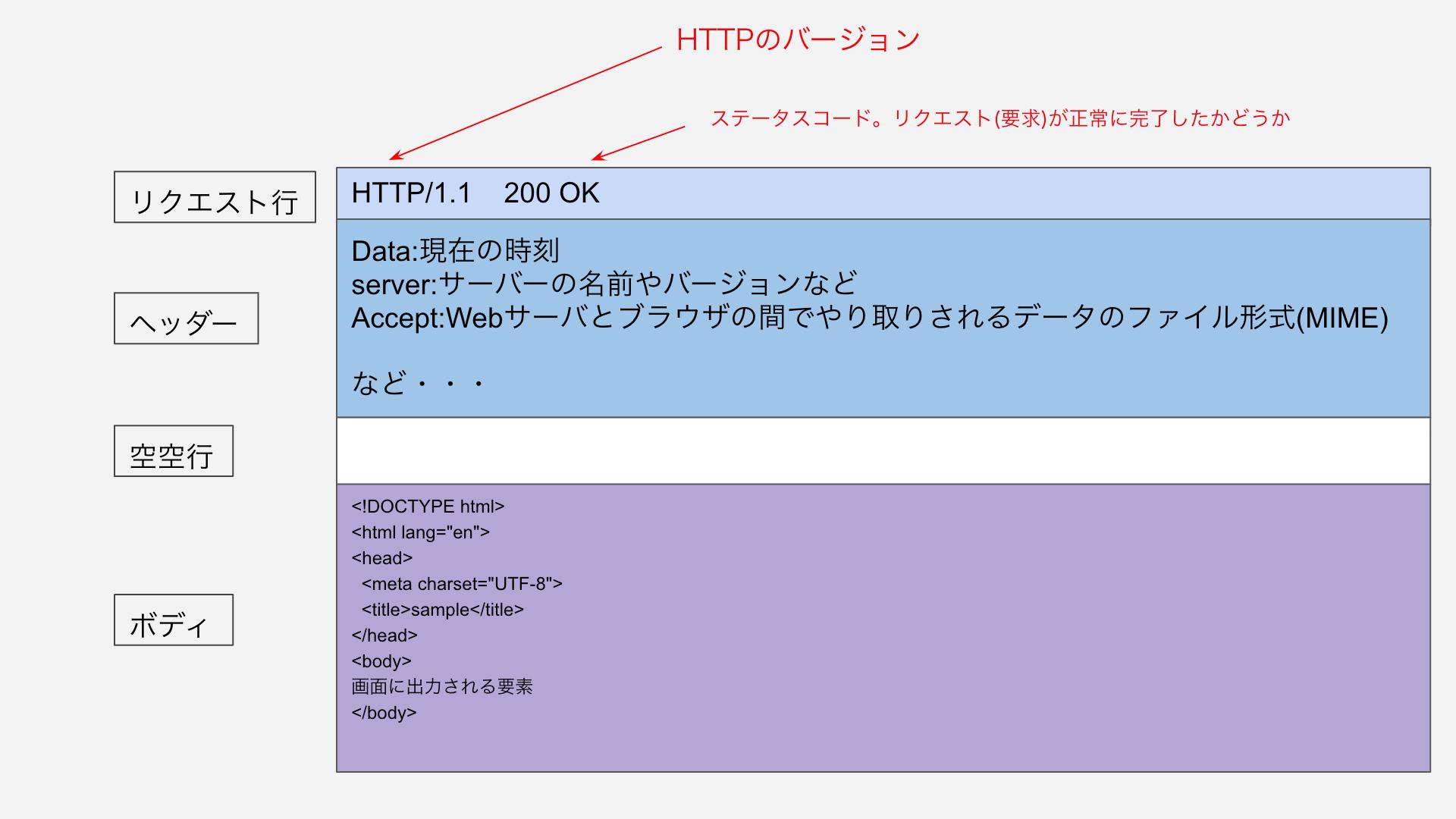 スクリーンショット 2020-11-05 9.22.11(2).png