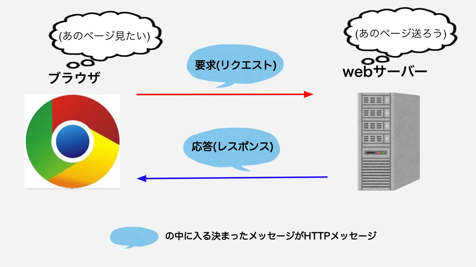 スクリーンショット 2020-11-05 9.09.35(2).png