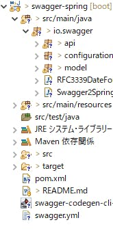 Swagger Default Value Java